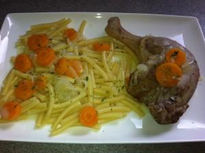 recette cuisse de canard